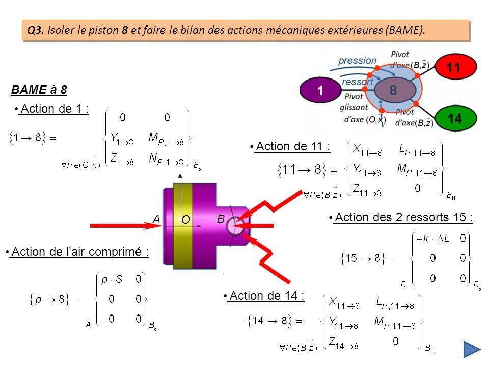 Q3. Isoler le piston 8 et faire le bilan des actions mécaniques extérieures (BAME).