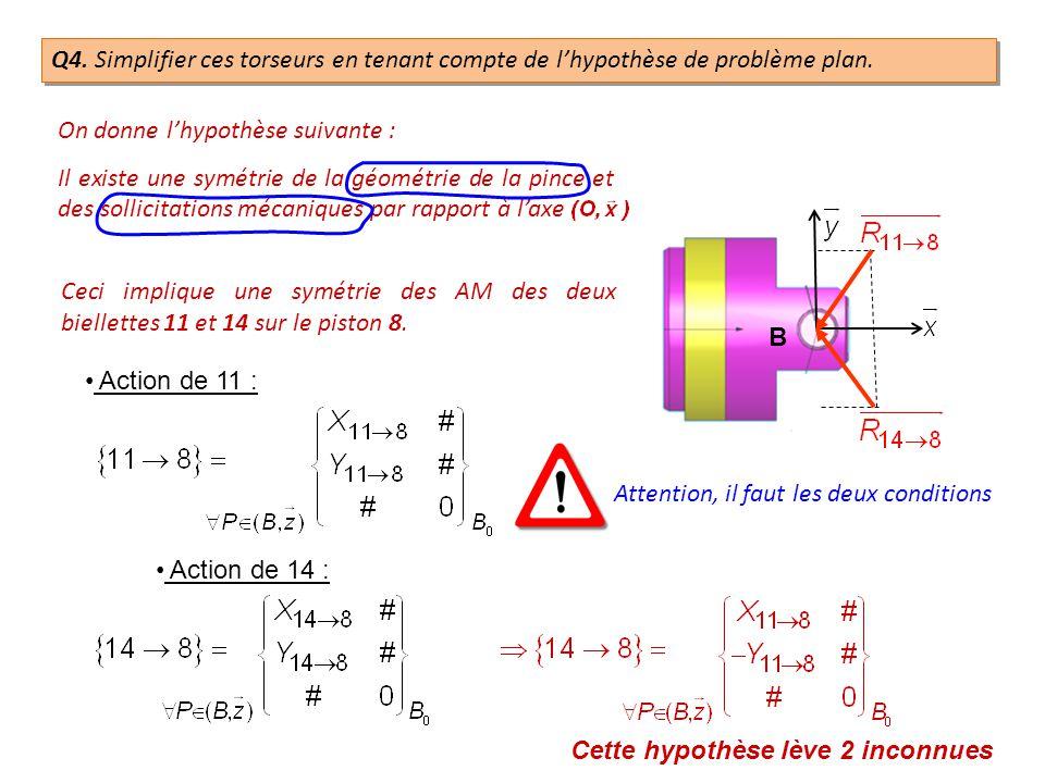 Q4. Simplifier ces torseurs en tenant compte de l'hypothèse de problème plan.