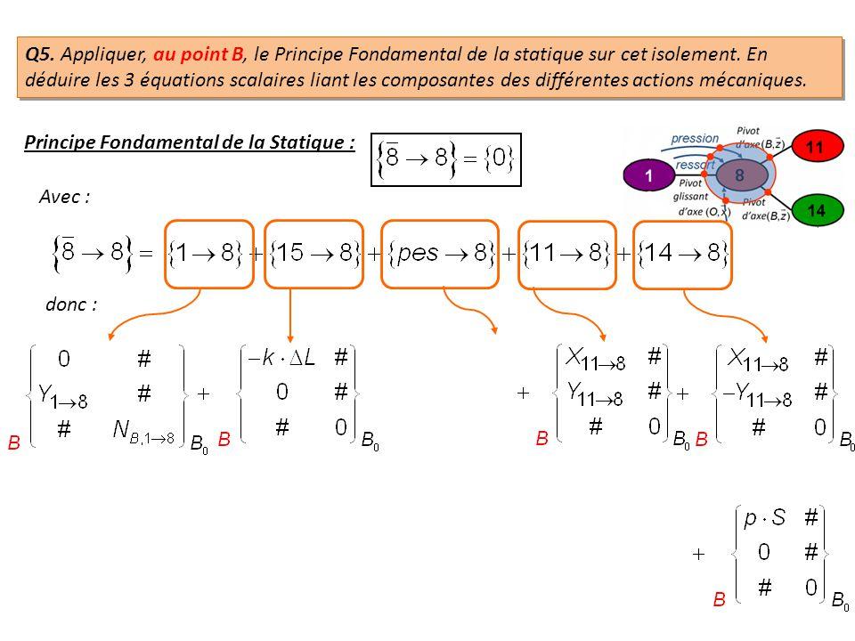 Q5. Appliquer, au point B, le Principe Fondamental de la statique sur cet isolement. En déduire les 3 équations scalaires liant les composantes des différentes actions mécaniques.