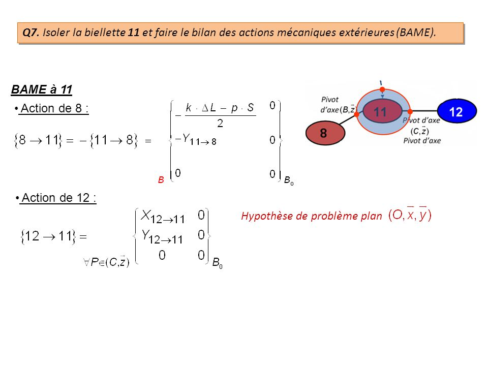 Q7. Isoler la biellette 11 et faire le bilan des actions mécaniques extérieures (BAME).