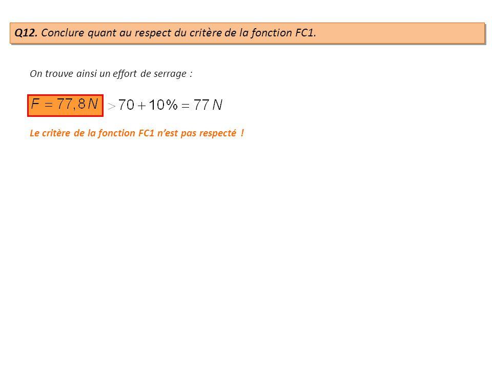 Q12. Conclure quant au respect du critère de la fonction FC1.