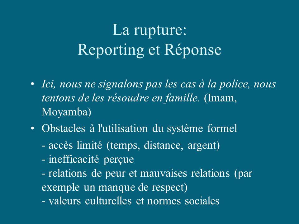 La rupture: Reporting et Réponse