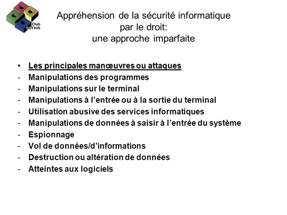 Appréhension de la sécurité informatique par le droit: une approche imparfaite