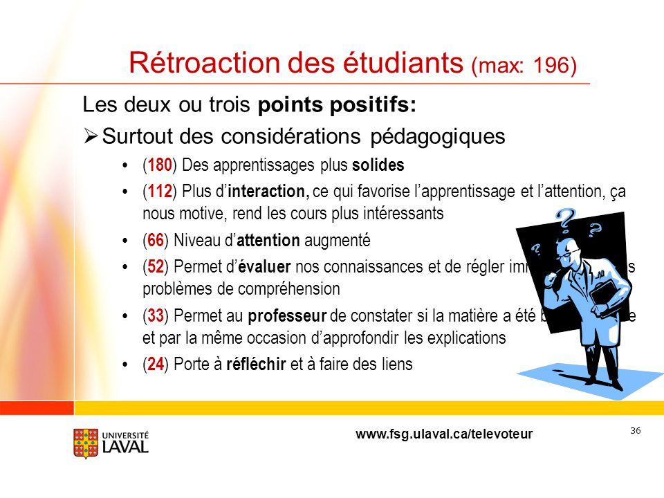 Rétroaction des étudiants (max: 196)