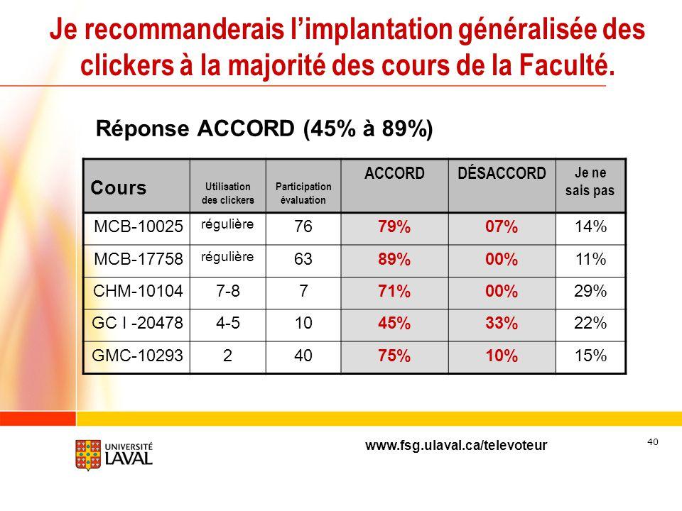 Utilisation des clickers Participation évaluation