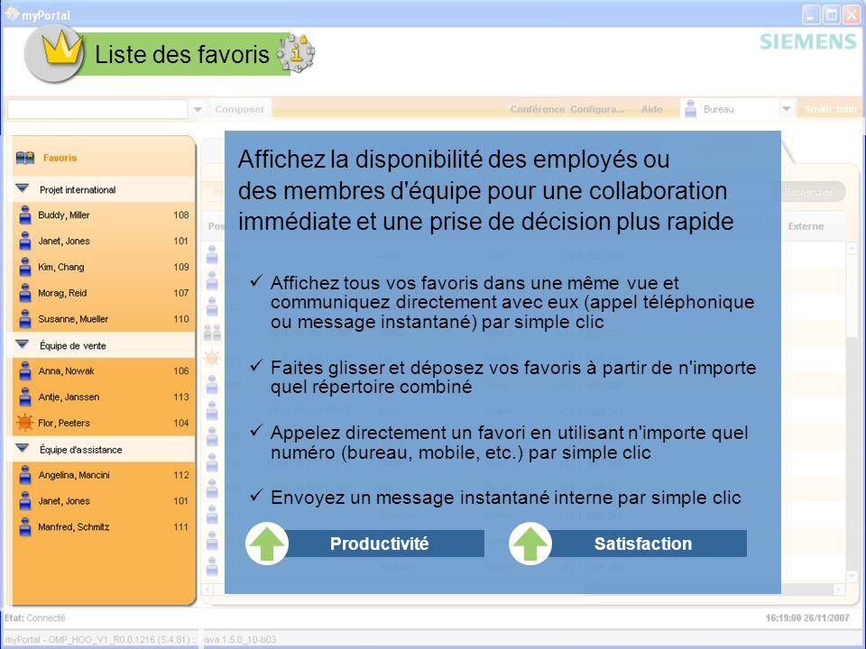 Affichez la disponibilité des employés ou