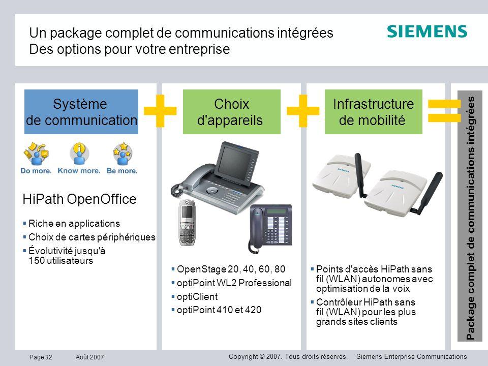 Package complet de communications intégrées
