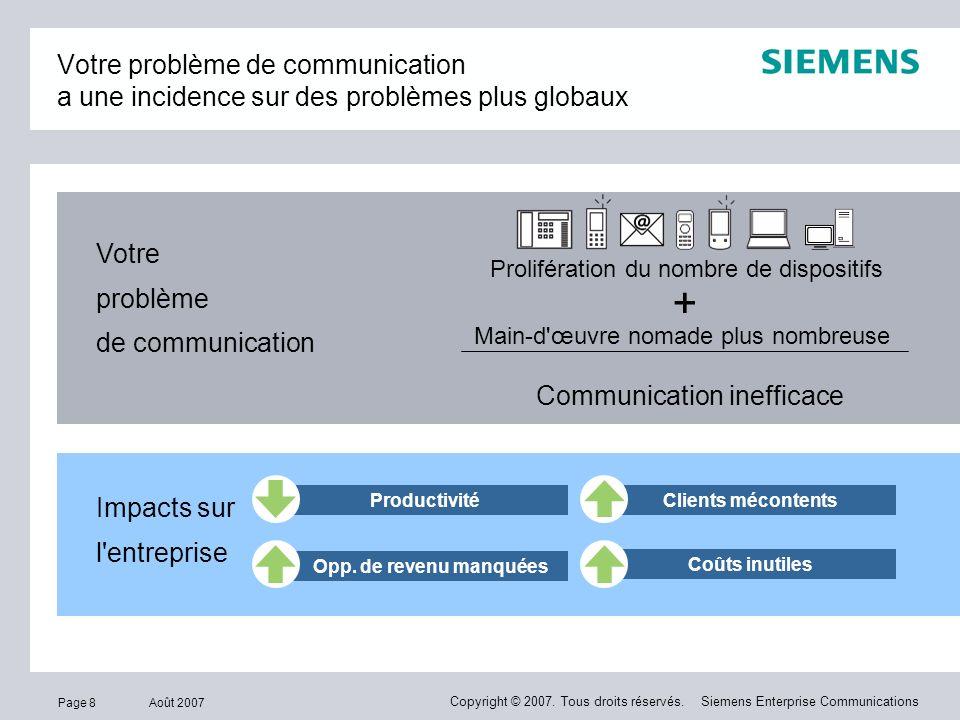 Votre problème de communication a une incidence sur des problèmes plus globaux