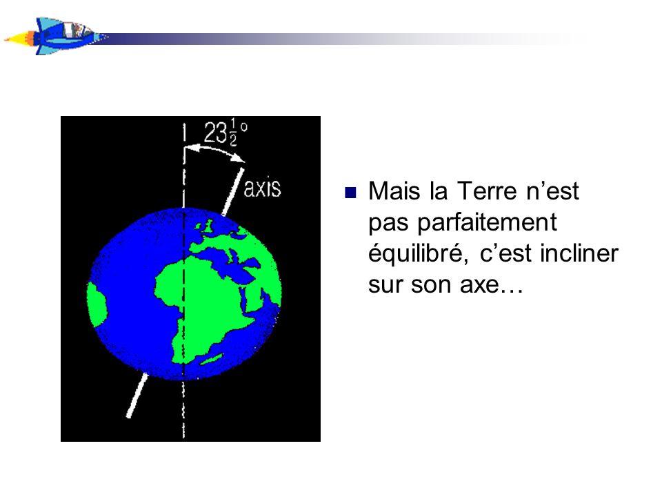 Mais la Terre n'est pas parfaitement équilibré, c'est incliner sur son axe…