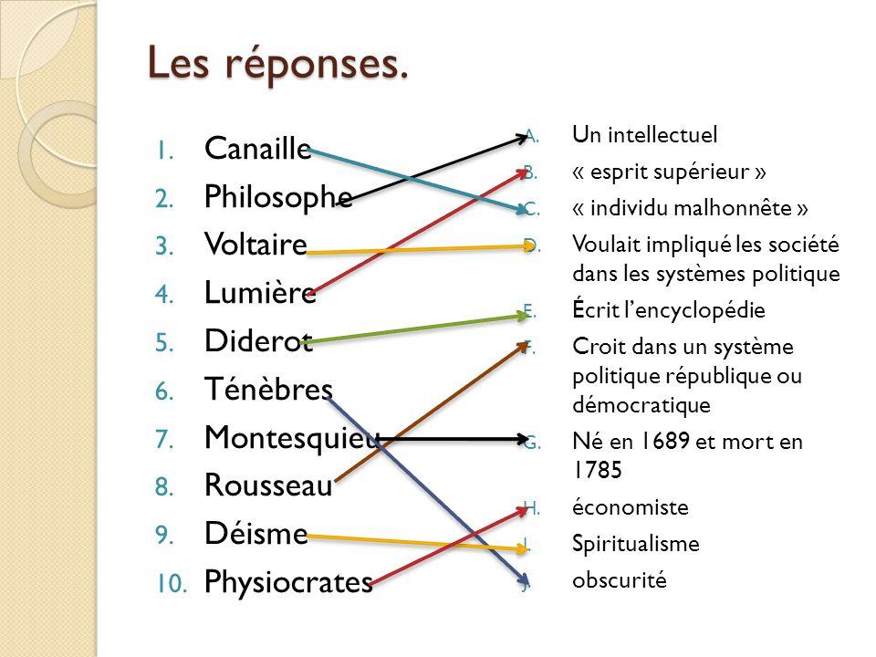 Les réponses. Canaille Philosophe Voltaire Lumière Diderot Ténèbres