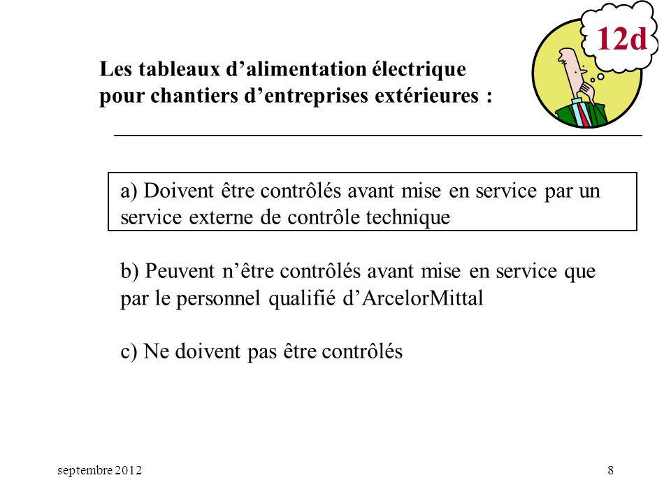 mars 1712d. Les tableaux d'alimentation électrique pour chantiers d'entreprises extérieures :