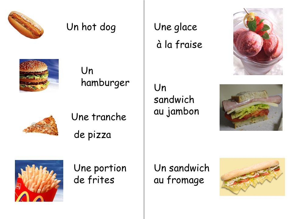 Un hot dog Une glace. à la fraise. Un hamburger. Un sandwich au jambon. Une tranche. de pizza.