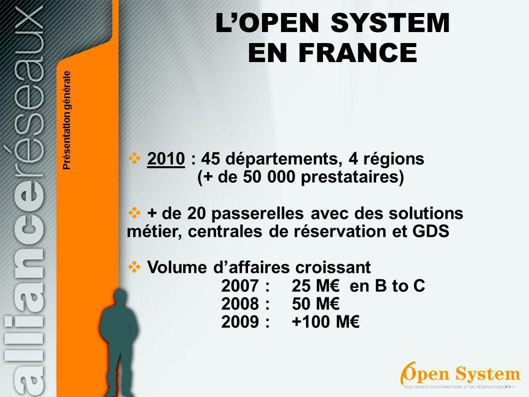 L'OPEN SYSTEM EN FRANCE