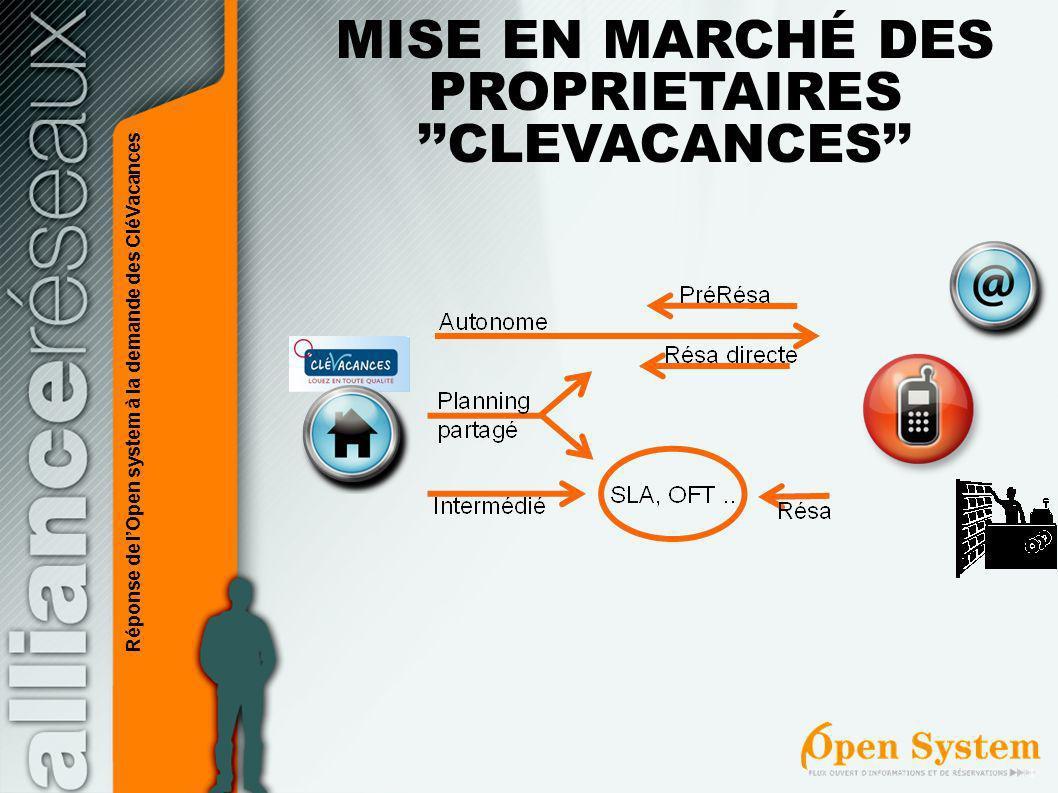 MISE EN MARCHÉ DES PROPRIETAIRES ''CLEVACANCES''