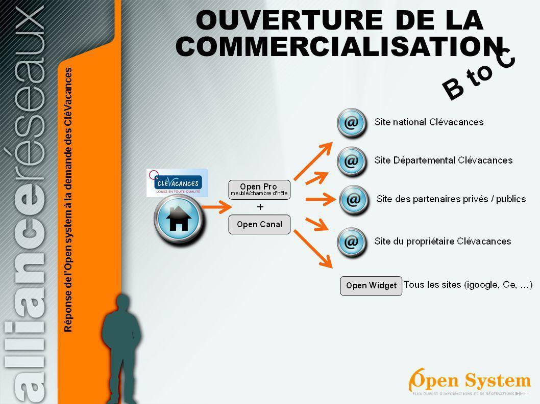 OUVERTURE DE LA COMMERCIALISATION