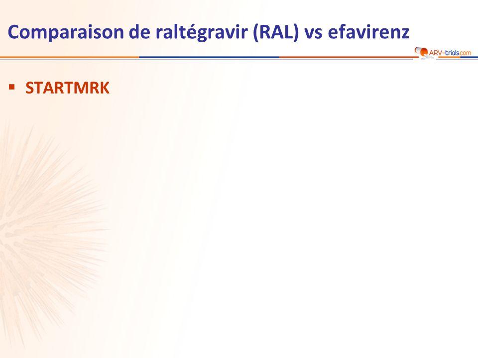 Comparaison de raltégravir (RAL) vs efavirenz