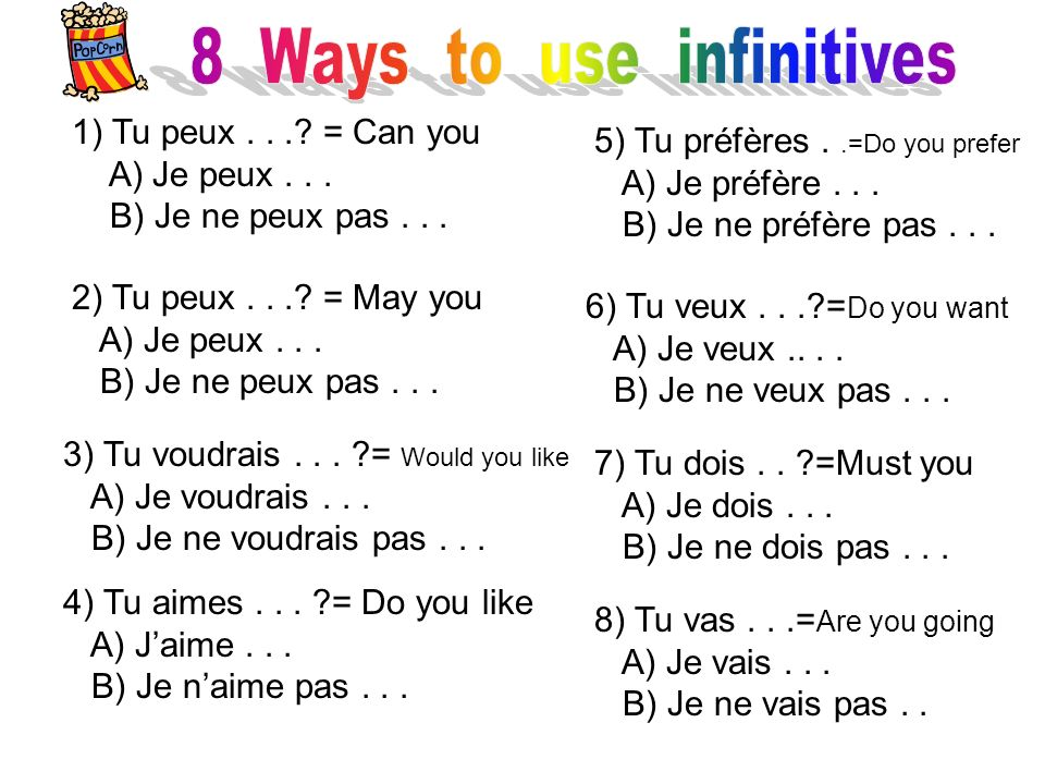 8 Ways to use infinitives
