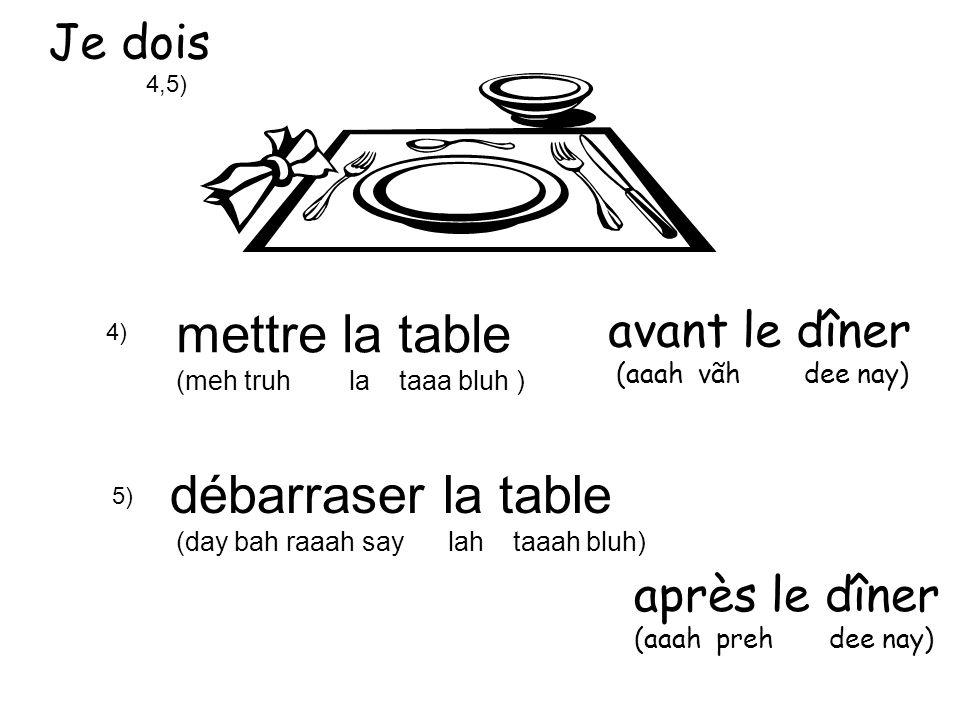 mettre la table Je dois avant le dîner après le dîner