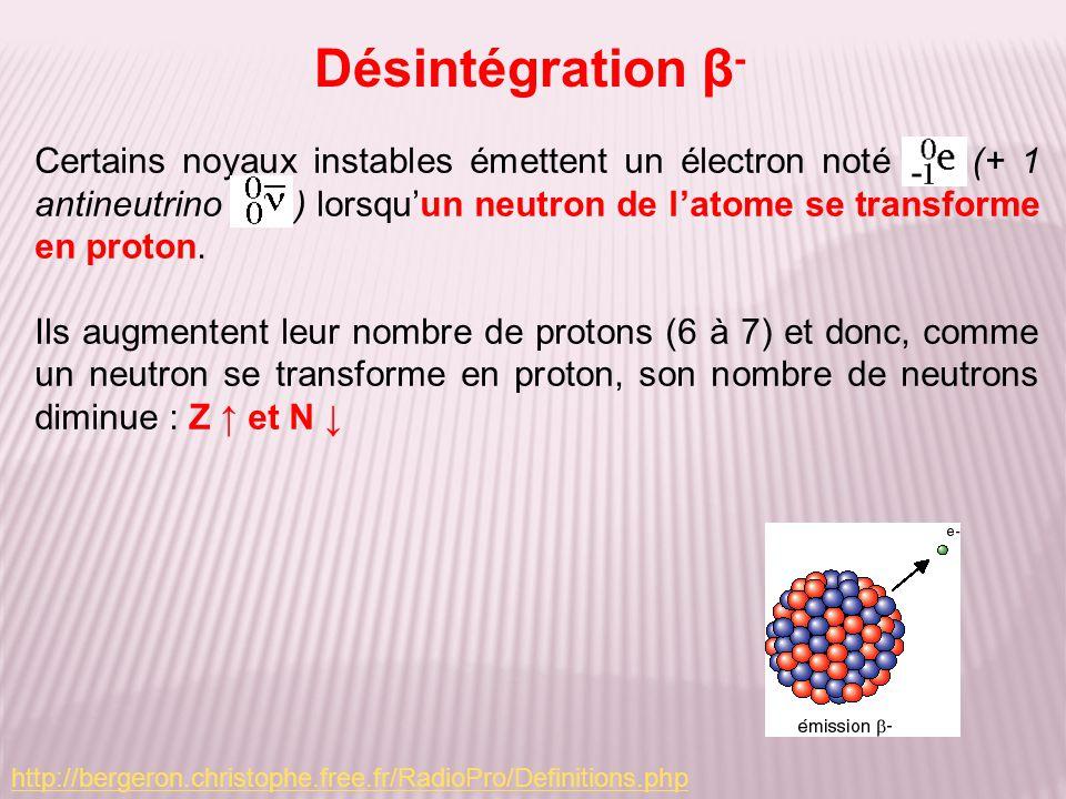 Désintégration β-