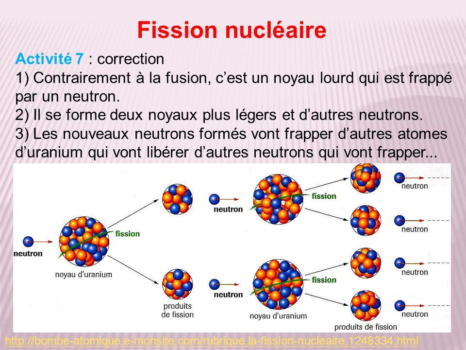 Fission nucléaire Activité 7 : correction