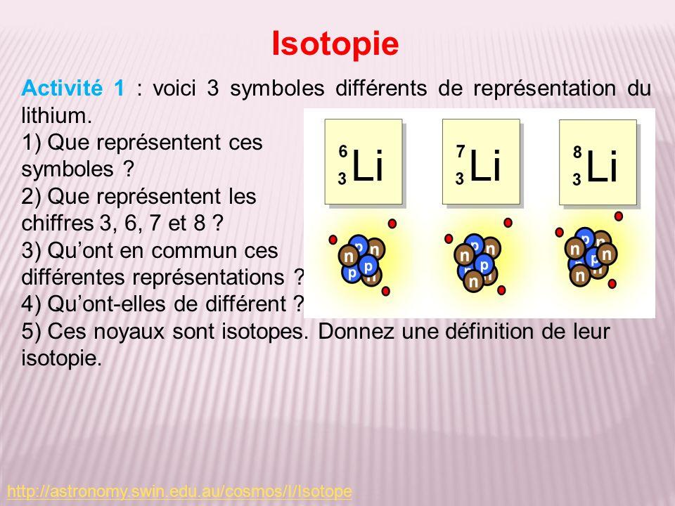 Isotopie Activité 1 : voici 3 symboles différents de représentation du lithium. 1) Que représentent ces.