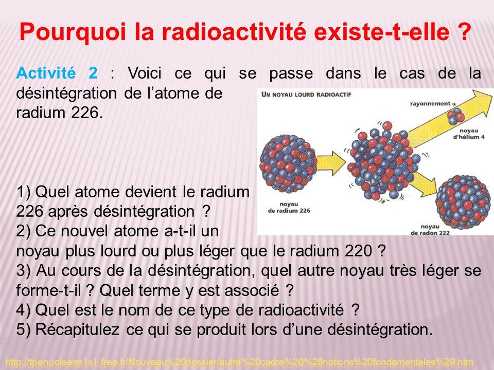 Pourquoi la radioactivité existe-t-elle