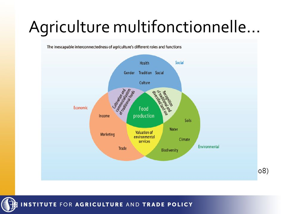 Agriculture multifonctionnelle...
