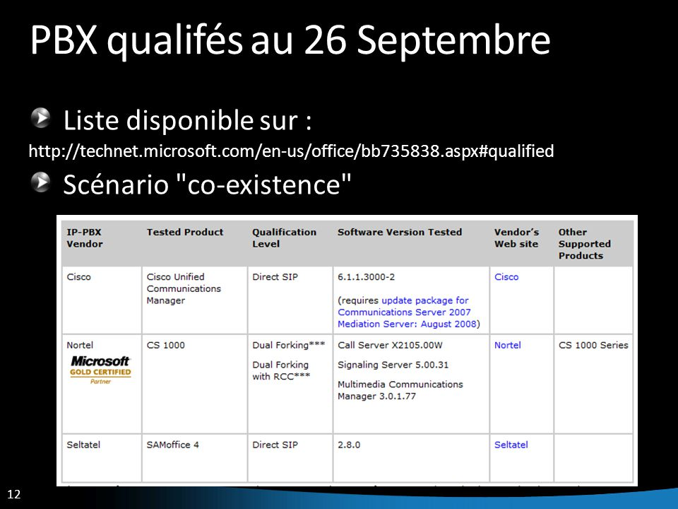 PBX qualifés au 26 Septembre