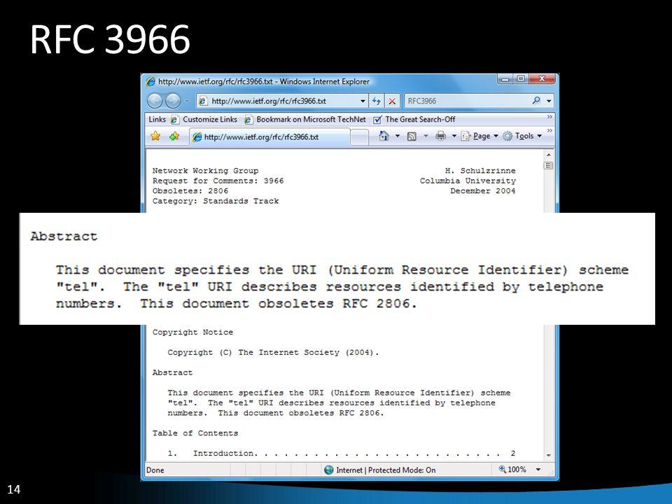 RFC 3966