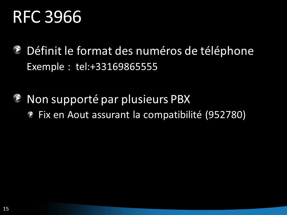 RFC 3966 Définit le format des numéros de téléphone