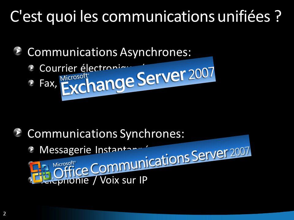 C est quoi les communications unifiées