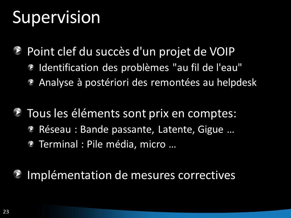 Supervision Point clef du succès d un projet de VOIP