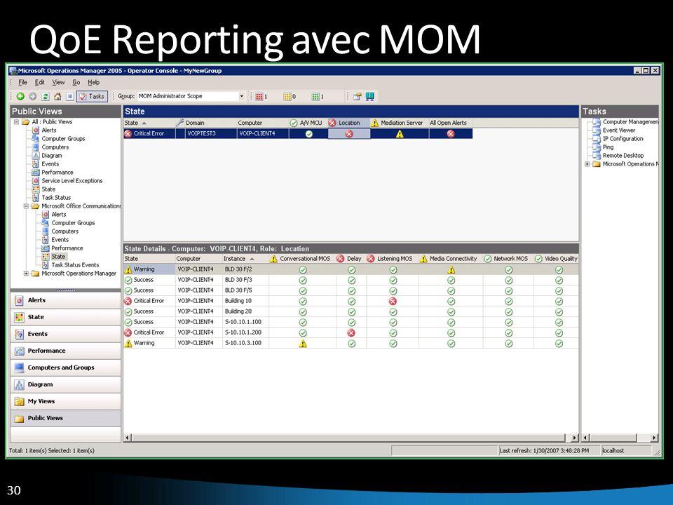 QoE Reporting avec MOM