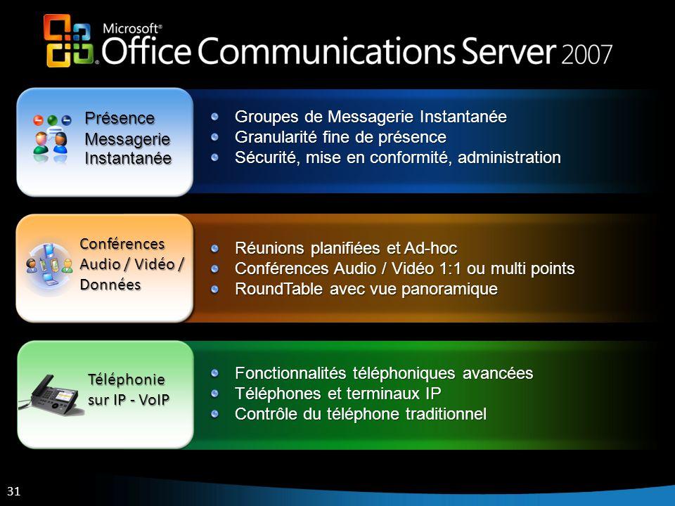 Présence Messagerie Instantanée. Groupes de Messagerie Instantanée. Granularité fine de présence.