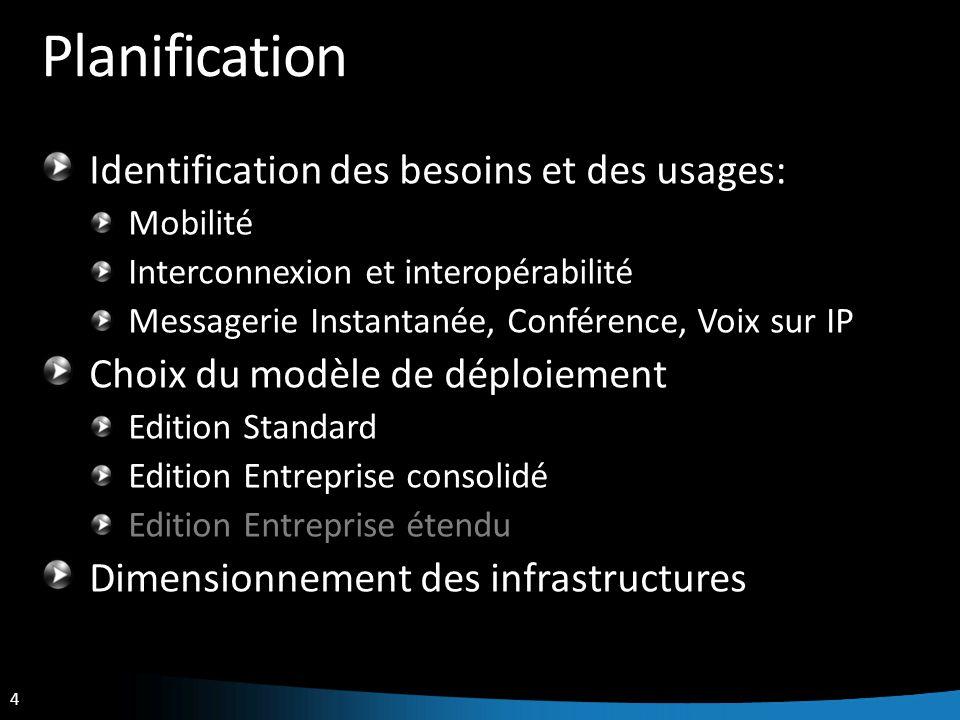 Planification Identification des besoins et des usages: