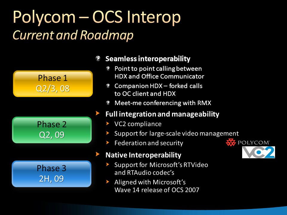 Polycom – OCS Interop Current and Roadmap