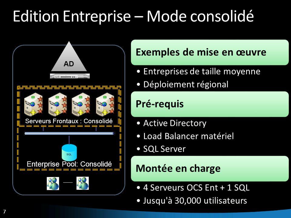 Edition Entreprise – Mode consolidé