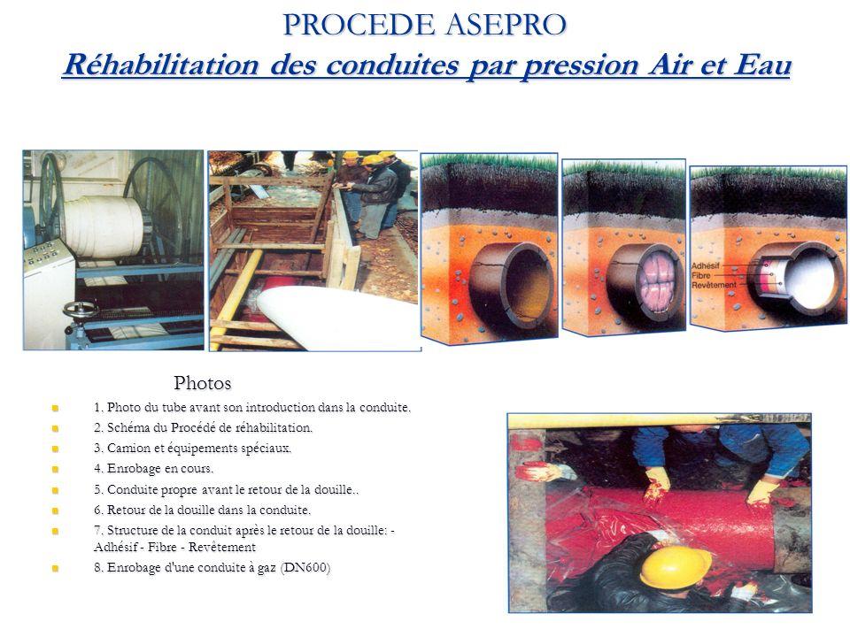 PROCEDE ASEPRO Réhabilitation des conduites par pression Air et Eau