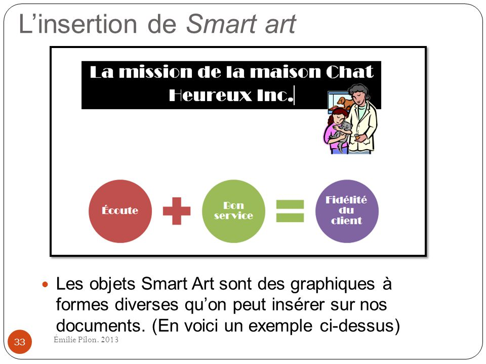 L'insertion de Smart art