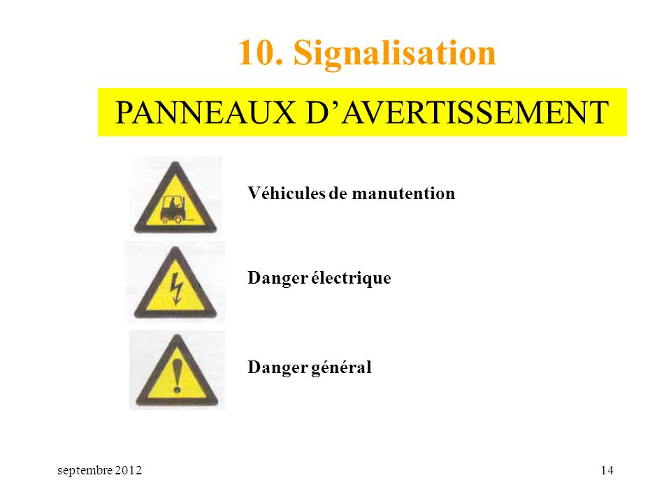 PANNEAUX D'AVERTISSEMENT