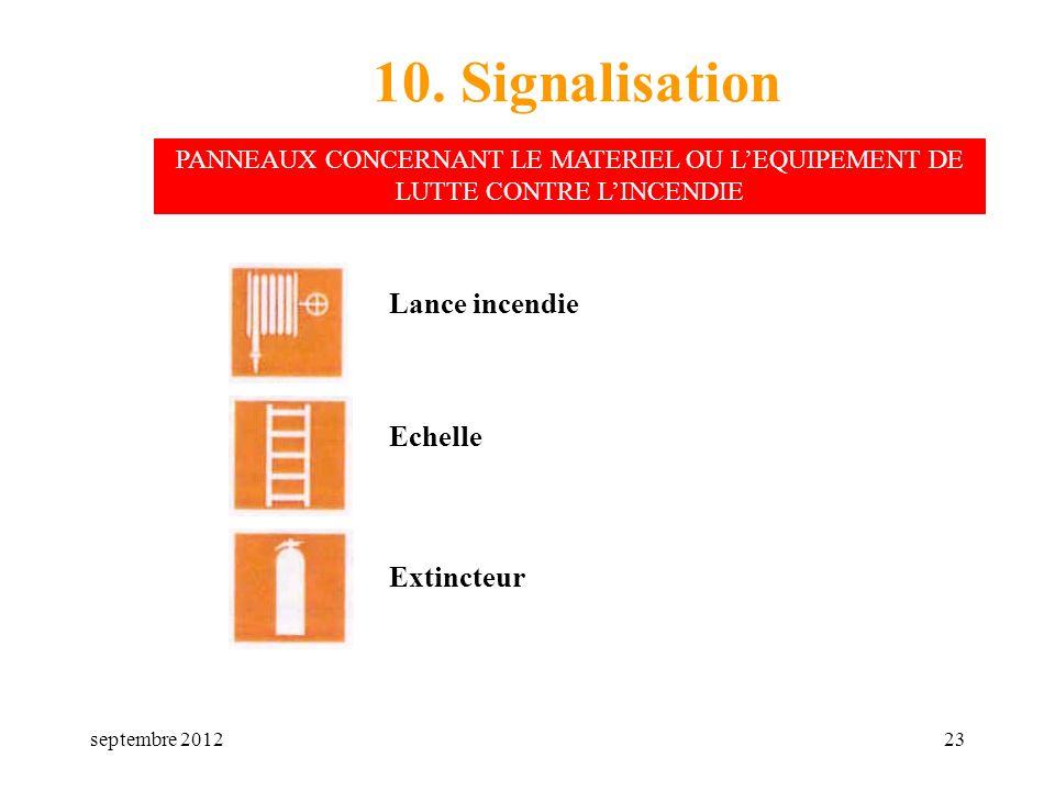 10. Signalisation Lance incendie Echelle Extincteur