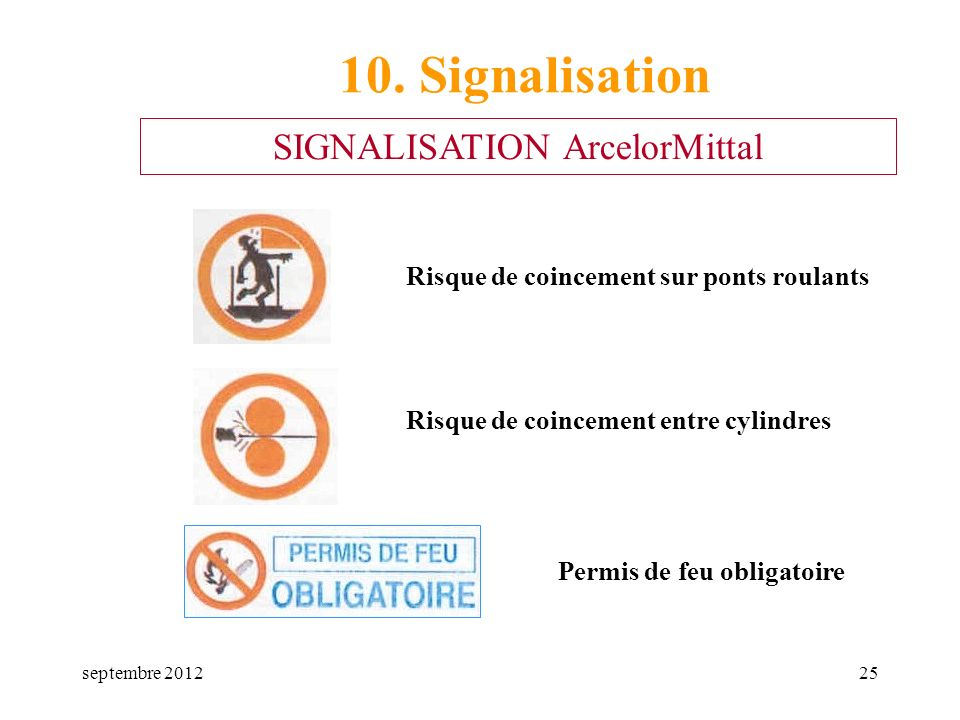 SIGNALISATION ArcelorMittal