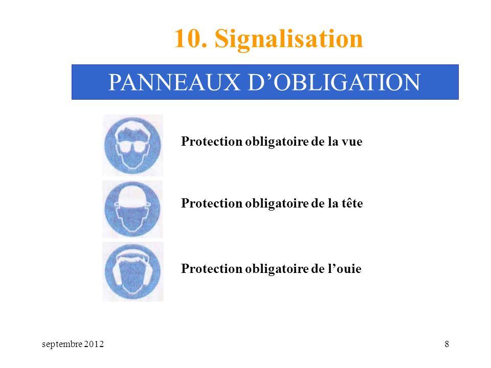 PANNEAUX D'OBLIGATION