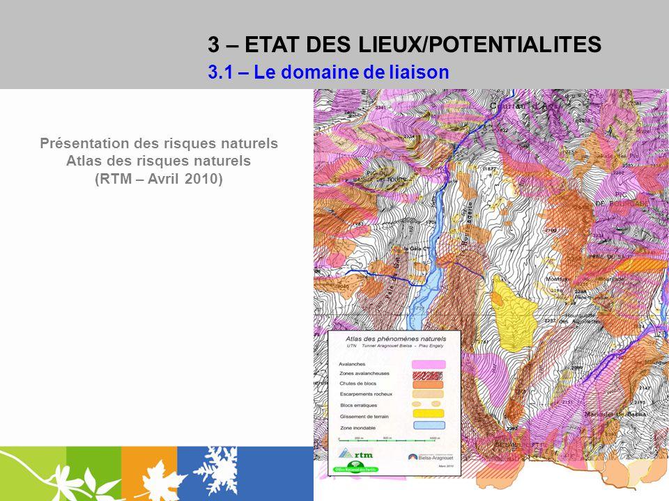 Présentation des risques naturels Atlas des risques naturels