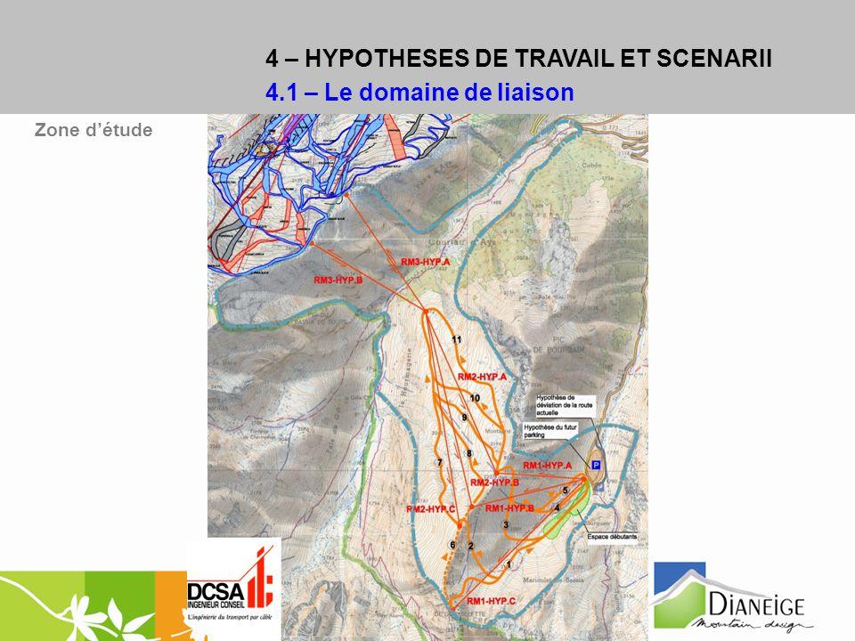 4 – HYPOTHESES DE TRAVAIL ET SCENARII 4.1 – Le domaine de liaison