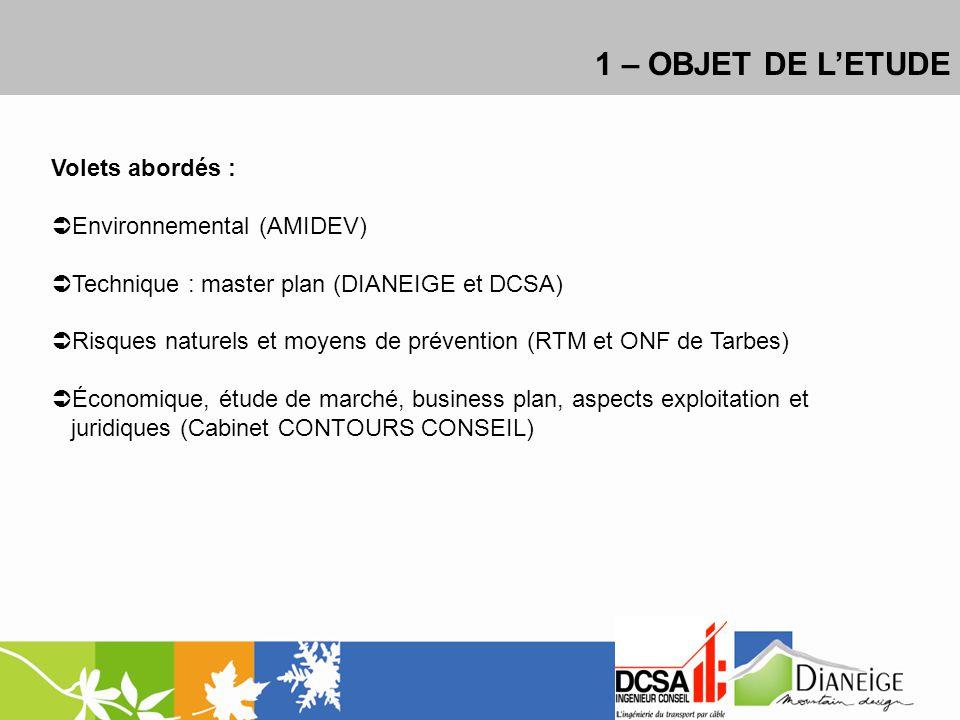 1 – OBJET DE L'ETUDE Volets abordés : Environnemental (AMIDEV)
