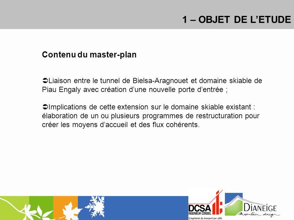 1 – OBJET DE L'ETUDE Contenu du master-plan