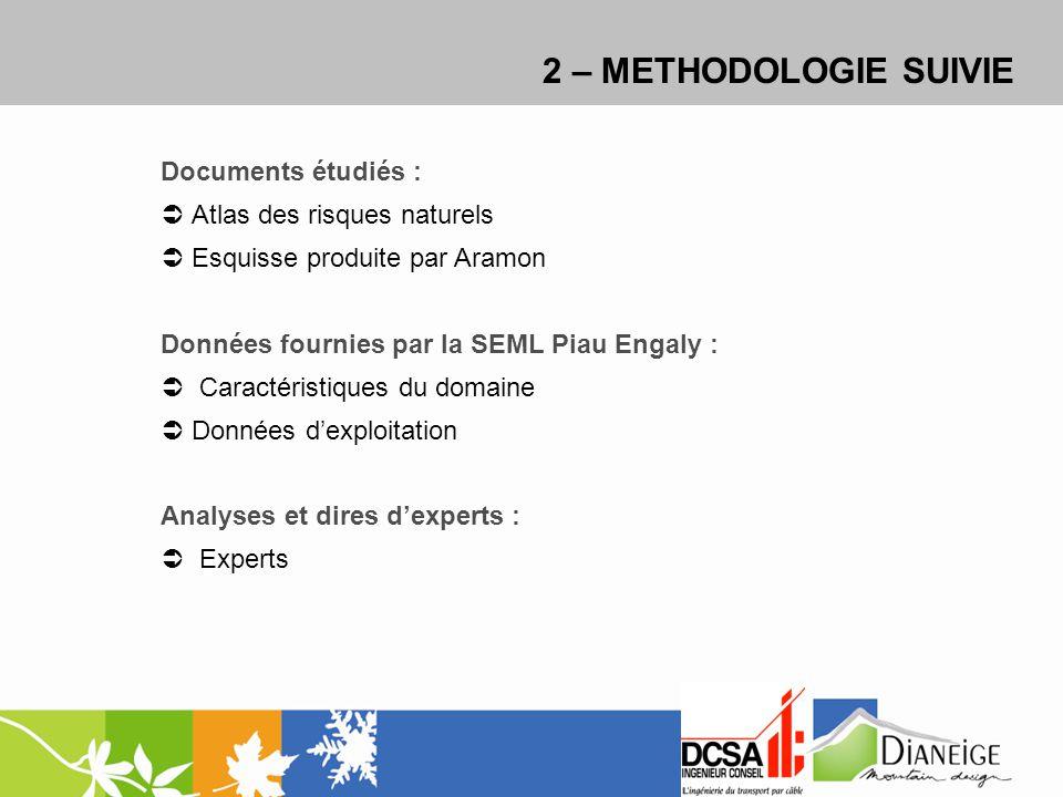 2 – METHODOLOGIE SUIVIE Documents étudiés : Atlas des risques naturels