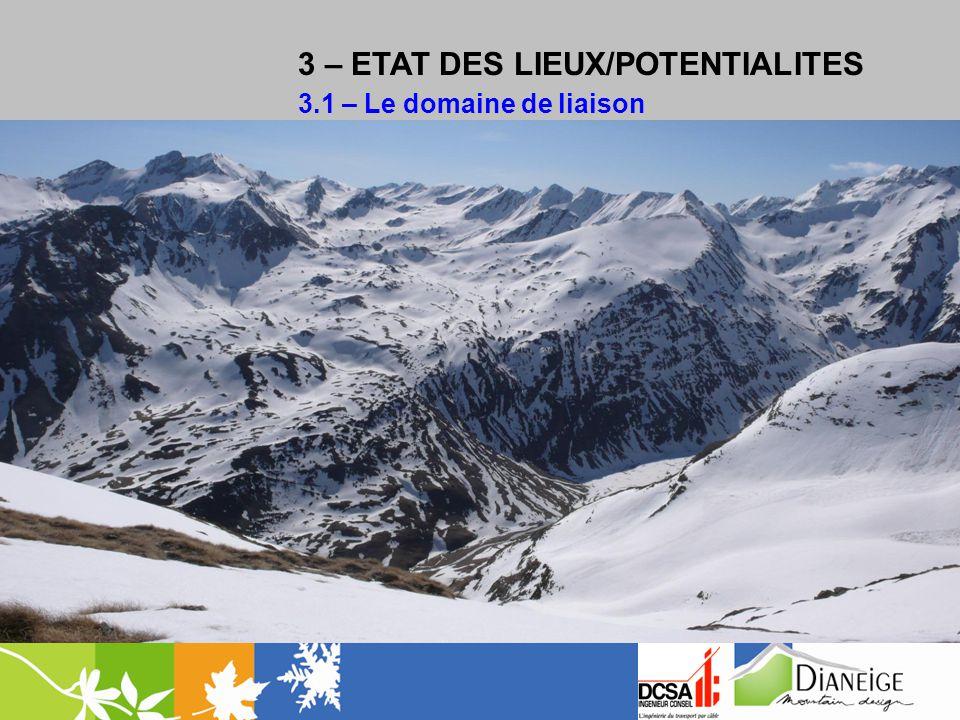 3 – ETAT DES LIEUX/POTENTIALITES