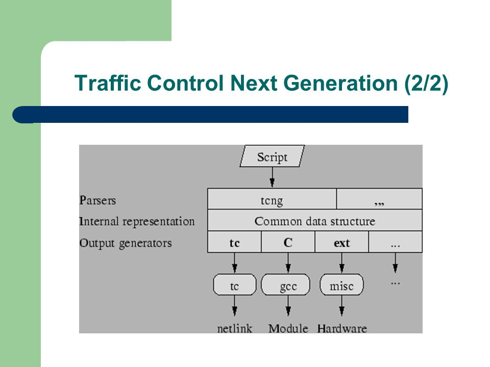 Traffic Control Next Generation (2/2)